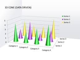 Powerpoint Slide Cone Chart 3d Multicolor Data