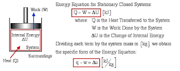 Chapter 2 – Thermodynamics