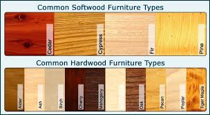 type of wood for furniture. Types Of Furniture Wood Best 2017 Type For N
