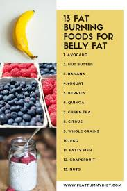 Diet Chart For Stomach Fat Loss Pin On Belly Fat Foods
