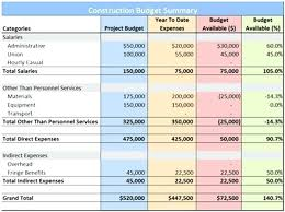 sample household budget budget spreadsheet excel template my excel templates household