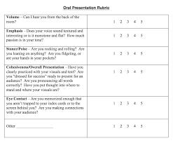 Persuasive Essay Rubric 2 8th Grade Persuasive Essay Rubric Berkeley Ewmba Essays