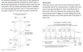 hvac fan motor wiring diagram images esp zone valve wiring diagrams 2 way 3 way taco hvac