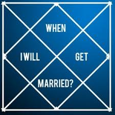 Navamsa Chart Prediction For Marriage When Will I Get Married Prediction Indian Astrology Free