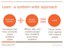 What Is Lean What Is Lean Government