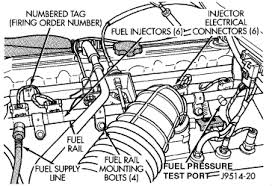 jeep jk engine diagram wiring diagrams online