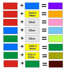 Mixed Colors Chart Colour Mixing Chart In 2019 Color
