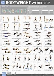 Core Exercises Chart Fitwirrs 5 Workout Posters Pack 19x27 Dumbbell Exercises