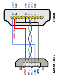 mhl micro usb hdmi wiring diagram svg src liked like share