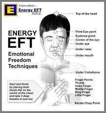 Eft Tapping Points Chart Pdf What Is Positive Eft