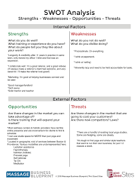Swot Analysis Example A SWOT Analysis On Your Massage Business 20