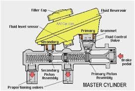 2005 ford f150 cylinder layout wonderfully 1997 ford f150 spark plug 2005 ford f150 cylinder layout best 4×4 explorer transfer case wiring diagram 4×