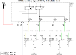 chevy silverado ignition switch wiring diagram wirdig
