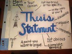 all writers of essays need to know how to write a thesis statement  thesis statement anchor chart for argumentative writing put term up and have kids research or give ideas