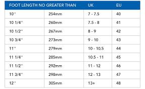 Vibram Size Chart Men Sizing Barefoot Ireland