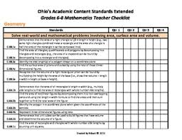Ohios Academic Content Standards Extended Teacher Checklists Grades