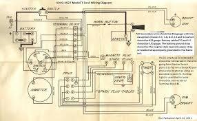 honda ca 160 wiring diagram wiring diagram and schematic honda gbo c70 wiring diagram diagrams base