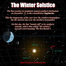 Winter Solstice Classical Astronomy