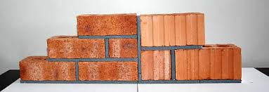 Imperial Brick Sizes Chart What Are The Standard Sizes Of Clay Bricks Clay Brick