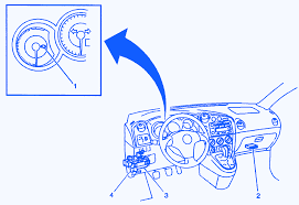 2008 range rover fuse box diagram wiring library pontiac vibe 2008 dash fuse box block circuit breaker diagram