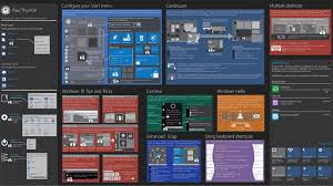 Introducing Windows 10 Field Guide Thurrott Com