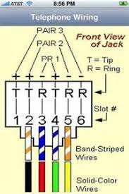 cat5 to cat 3 wiring diagram images cat 5 wiring diagram al cat 5 doing your own telephone wiring
