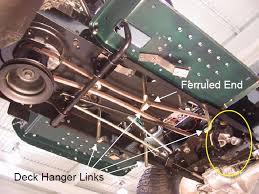 troy bilt solenoid wiring diagram wirdig wiring diagram together troy bilt riding mower deck parts diagram