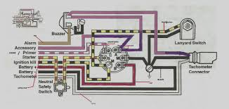 omc inboard outboard wiring diagrams wiring library johnson outboard ignition switch wiring detailed schematics diagram mercury marine ignition switch wiring diagram image 7989