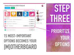 Why Is It Important To Have A Birth Plan Building Motherboard Birth Plans Motherboard Birth