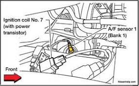 similiar 2006 nissan armada fuse diagram keywords fuse box diagram for a 2005 nissan armada image wiring diagram