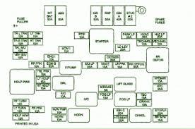 chevrolet fuse box diagram fuse box chevrolet s10 1998 diagram fuse box chevrolet s10 1998 diagram