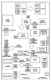 2010 chevy cobalt 2 2 engine diagram wiring diagram compilation chevrolet cobalt engine diagram wiring diagram toolbox 2010 chevy cobalt 2 2 engine diagram