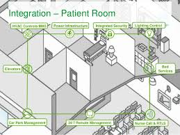 Airflow Patterns And Flow Path Of Contaminants In Hospital Operating Room Hvac Design