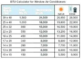 Ac Chart Window Ac Room Size Catink Co