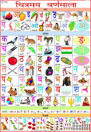Hindi Letters Chart With English Hindi Varnamala Chart Pictures Best Picture Of Chart