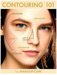 contouring 101 how to properly contour your makeup