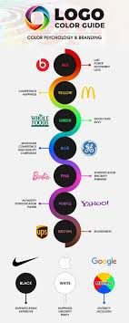 Principles Of Graphic Design With Examples Colors Are One Of The Main Graphic Design Principles And