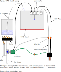 morebeer s brew chat • view topic wiring for brutus10 image
