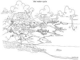 Water Cycle Activities Kids Science Worksheet For Kindergarten Pdf