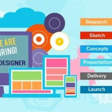 Scope Of Graphic Designing In India What Are The Designations Available Career Scopes In