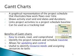 What Are The Benefits Of Using A Gantt Chart Project Scheduling Lagging Crashing And Activity Networks