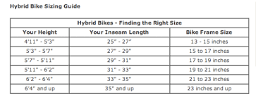Bike 101 How To Find The Right Size Bike Simply Bike