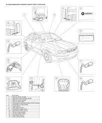 Jaguar X Type Airbag Warning Light Air Bag Light Jaguar Forums Jaguar Enthusiasts Forum