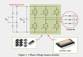 servo motor control block diagram images block diagram of a pm driving 3 phase induction motors
