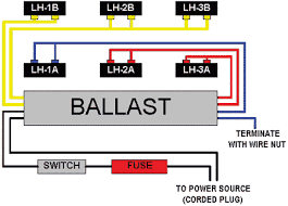 wiring diagram for light ballast wiring image electrical ballast wiring electrical wiring diagrams car on wiring diagram for light ballast