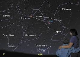 Full Information About Interactive Astronomy Map Hos Ting
