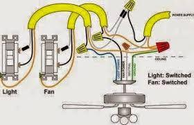 hunter fan wiring diagram hunter image wiring diagram pin by jianbin huang on electrical fans ceilings on hunter fan wiring diagram