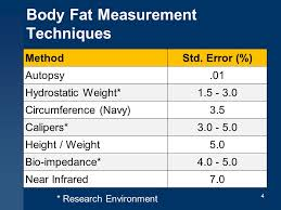 Body Composition Assessment Bca Ppt Download