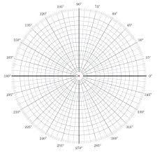 Polar Coordinates Graph Paper Ispe Indonesia Org