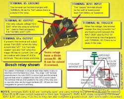 pin relay wiring diagram wiring diagrams phpl7i9wm pin relay wiring diagram phpl7i9wm